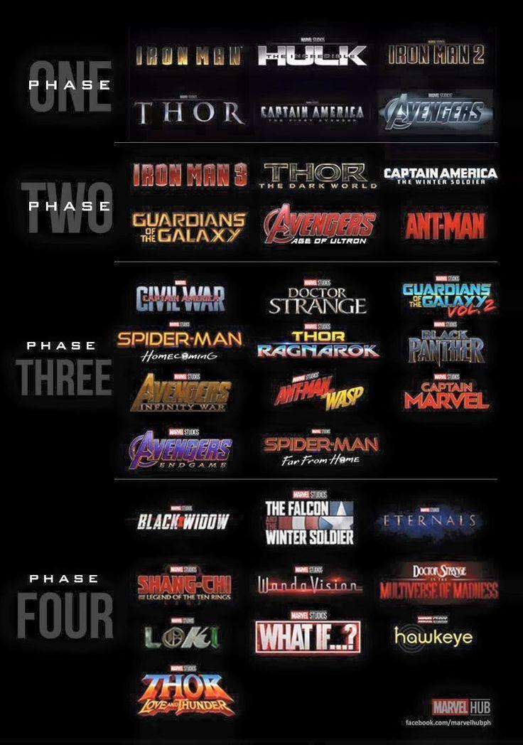 Pin Auf Marvel Wallpaper