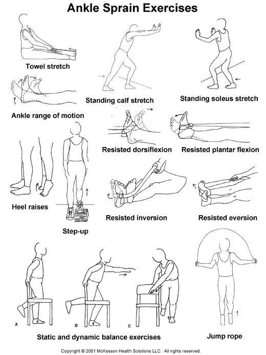 Bilderesultat for ankle sprain rehabilitation