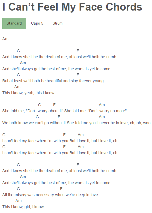 I Can\'t Feel My Face Chords The Weeknd | Guitar chords | Pinterest ...