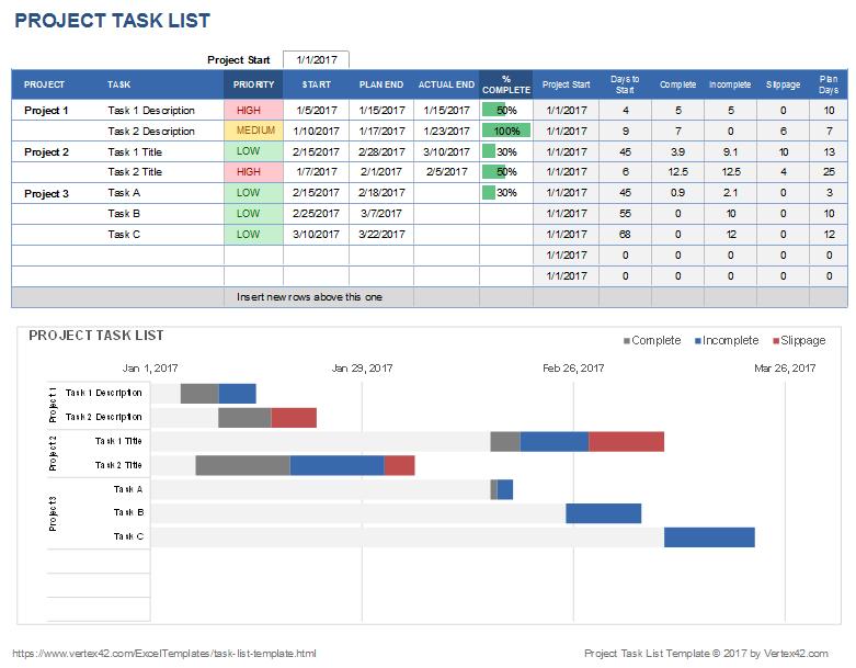 To Do List Templates 11 Printable Xlsx Docs Pdf Formats Gantt Chart Templates Gantt Chart Excel Templates