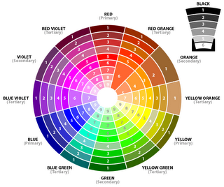 Teoría Del Color En El Maquillaje De Ojos Circulo Cromatico De Colores Rueda De Colores Teoria Del Color