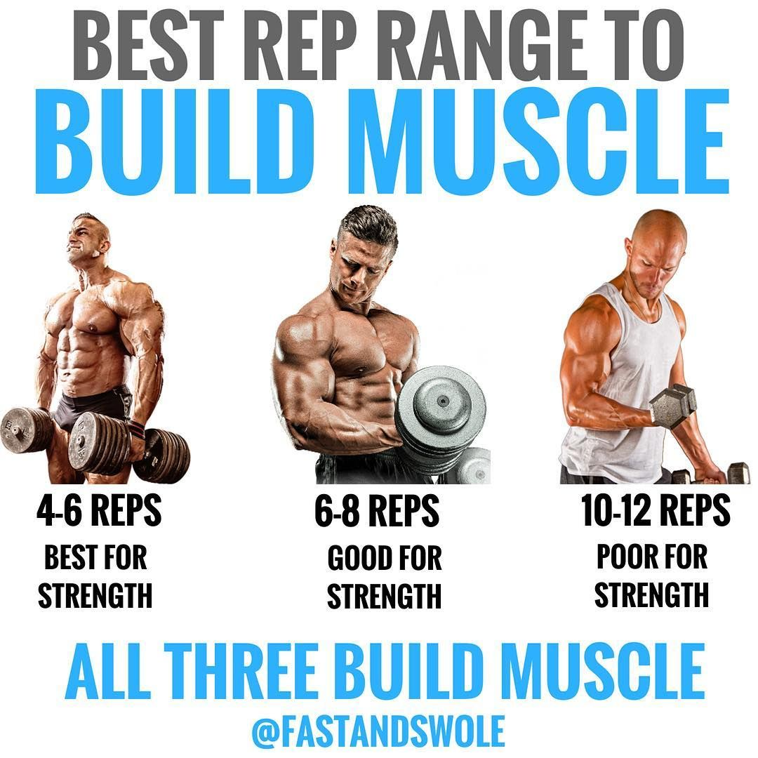 What Is The Best Rest Time Between Sets For Monster Muscle Growth Build Muscle Gym Workout Tips Best Core Workouts