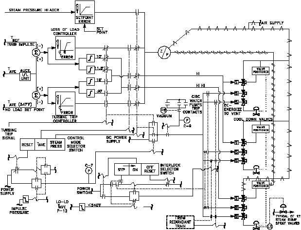toyota avalon wiring diagram and electric schematic 97