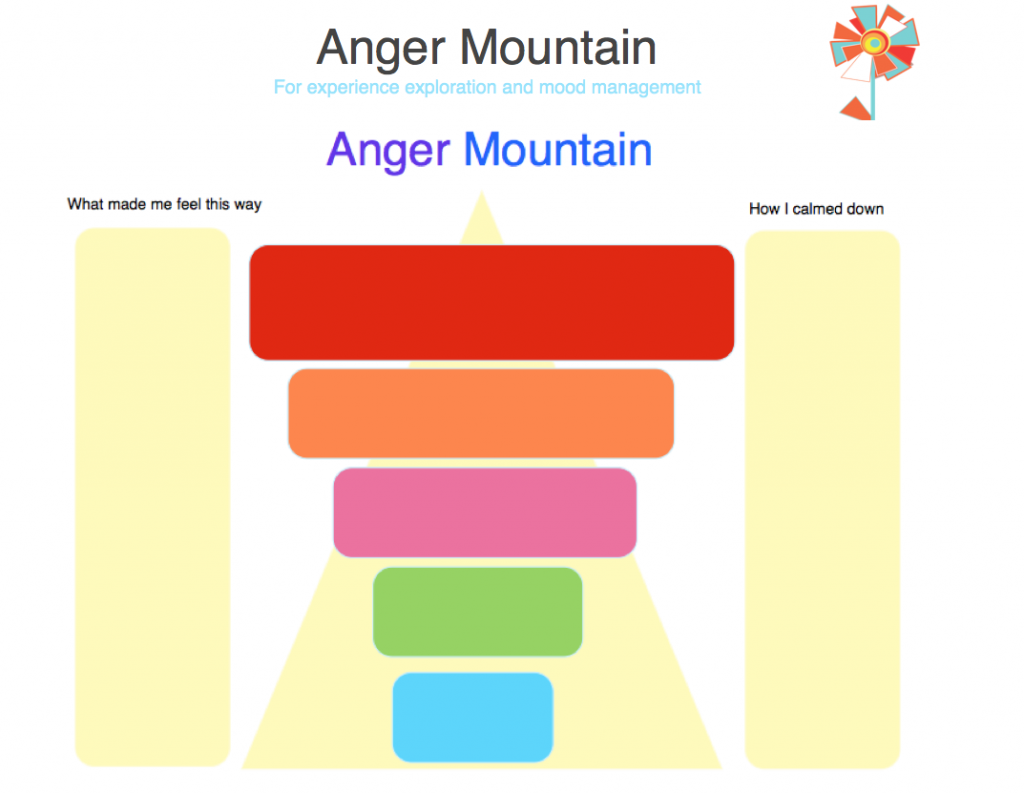 Anger Mountain By Drlynnekenney Part Of The Bloom