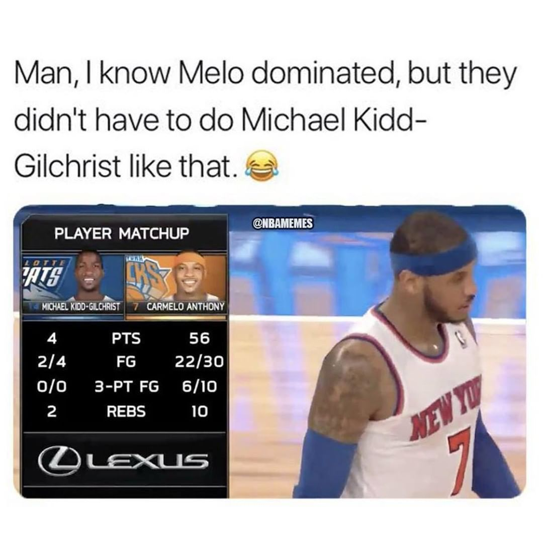 Pin by Real Hoopers on NBA memes in 2020 Nba memes, Edgy