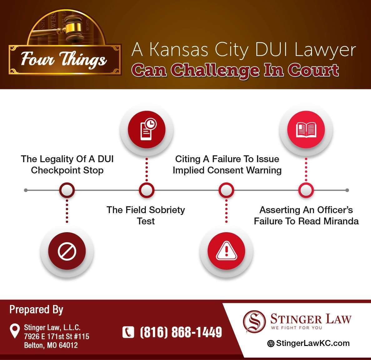 Check Out This Great Infographic Put Together By Http Stingerlawkc Com Being Handed A Dui Charge Is Not Really Pleasant And May Dui Lawyer Kansas City Dui