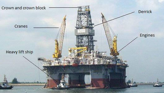 Diagram Deepwater Horizon | Spill | Deepwater horizon ... on