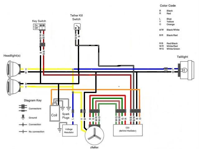 image result for wiring diagram yamaha zuma 1990 1989 yamaha zumaimage result for wiring diagram yamaha zuma 1990