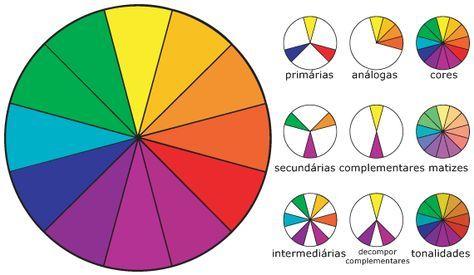 Teoria Das Cores Crculo Cromtico Colorimetria Pinterest