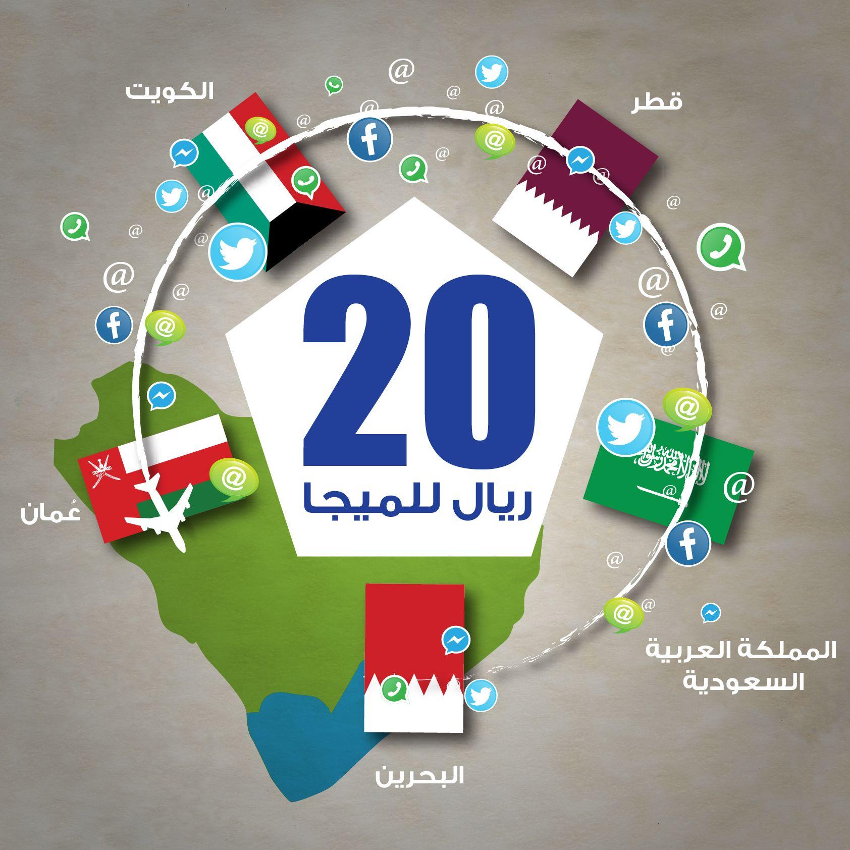 عرض تجوال الانترنت 20 ر ي للميجا هذا العرض لمشتركين خطوط الفوترة بإمكان خطوط الدفع المسبق الإستفادة من هذه الخدمة في السعودية فقط Business