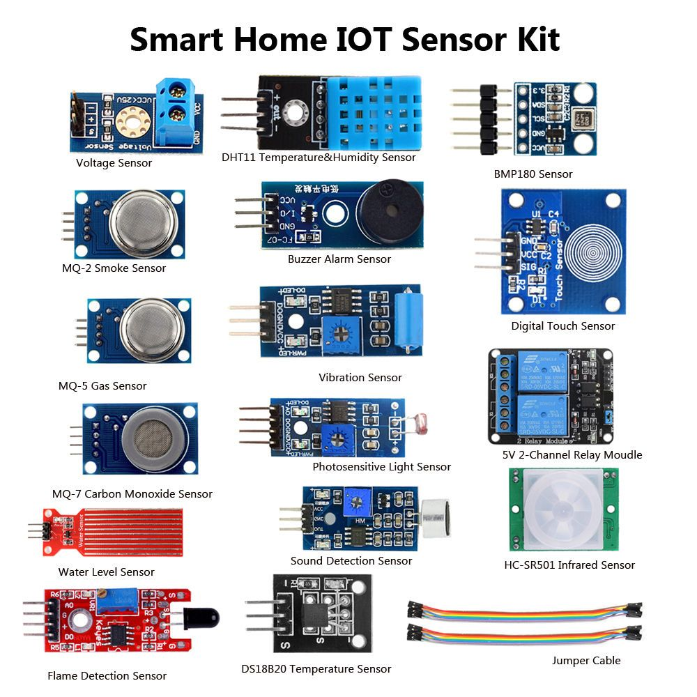 Smarthome System Iot Internet Of Things 16 Sensor Kits For Arduino Relay Electronic Brick Raspberry Pi3