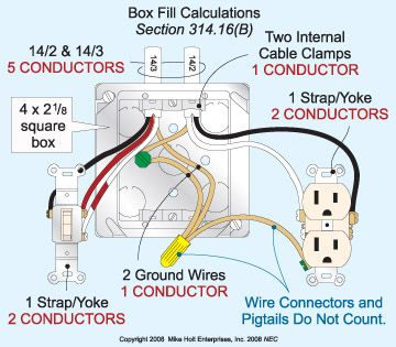 Box Fill Calculations <b>Fig. 3.</b> The box has the equivalent of ...