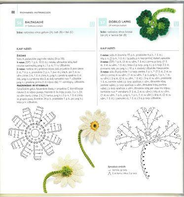 Patrones Crochet: Patrones de Crochet Motivos Diversos | crochet ...