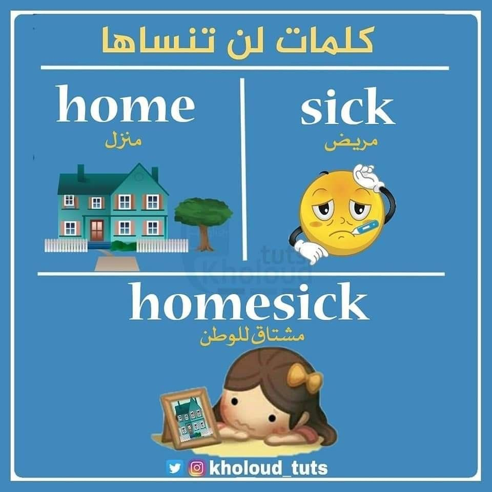 Pin By Fatme Saad On ابراهيم ابراهيم Facebook English Language Learning Grammar Learn English Kid English Language Learning