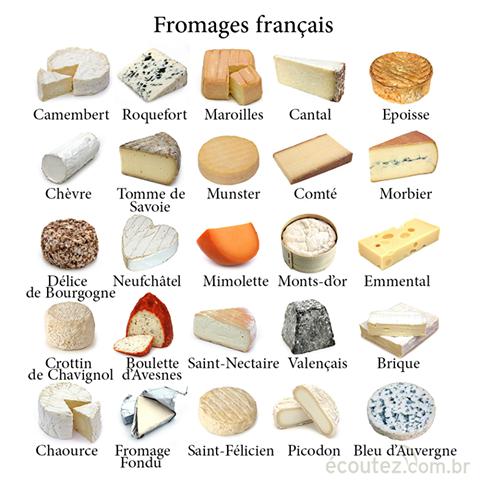 Queijos franceses.