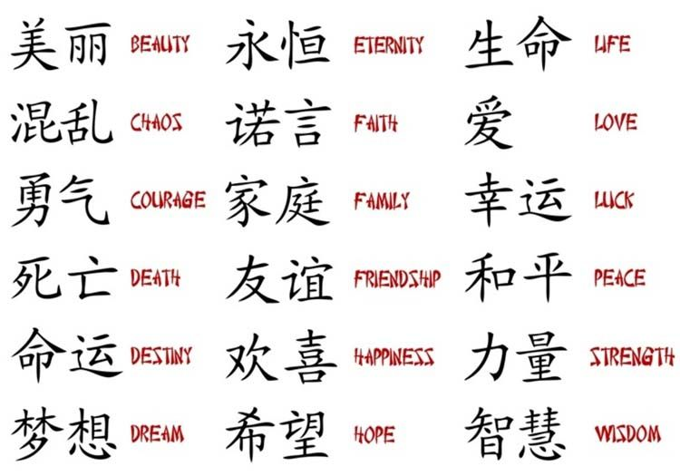 Chinese Calligraphy Symbols And Meanings Google Search Asian