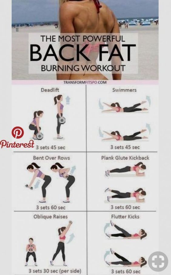 the most powerful back fat burning workout -   16 fitness Mujer espalda ideas