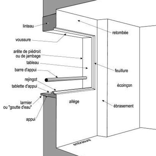 see original image dibujar pinterest originals. Black Bedroom Furniture Sets. Home Design Ideas