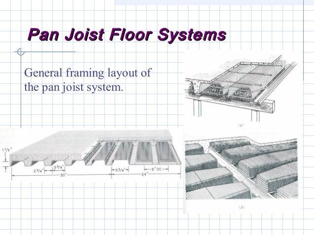 Image Result For Pan Joist Plan Design Building Construction Layout