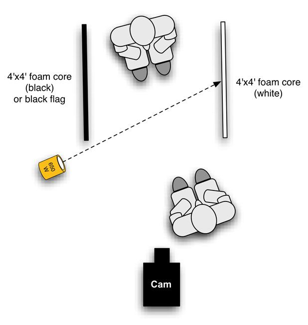pro video coalition the simplest fastest interview lighting setup rh pinterest com