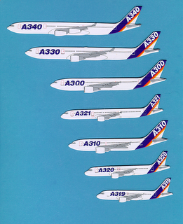 airbus family | Commercial Craft | Plane, Airplane, Commercial aircraft