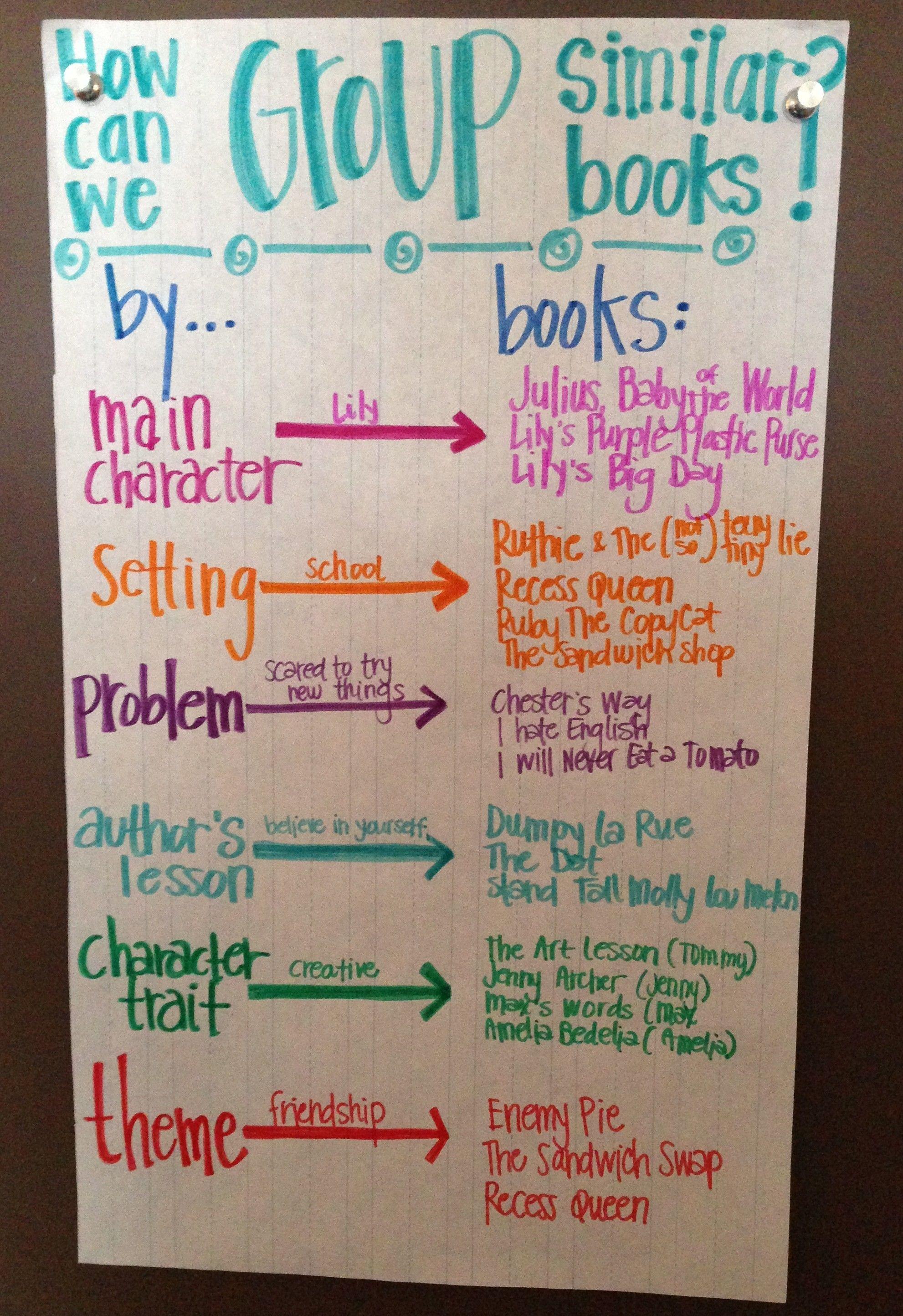 Rachel Scott 2nd Grade