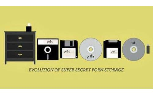Evolution of Porn Storage! -