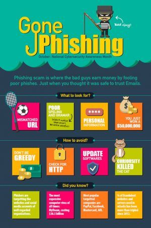 Cyber Security Awareness Poster Cyber Security Awareness Month Cyber Security Awareness Cyber Security