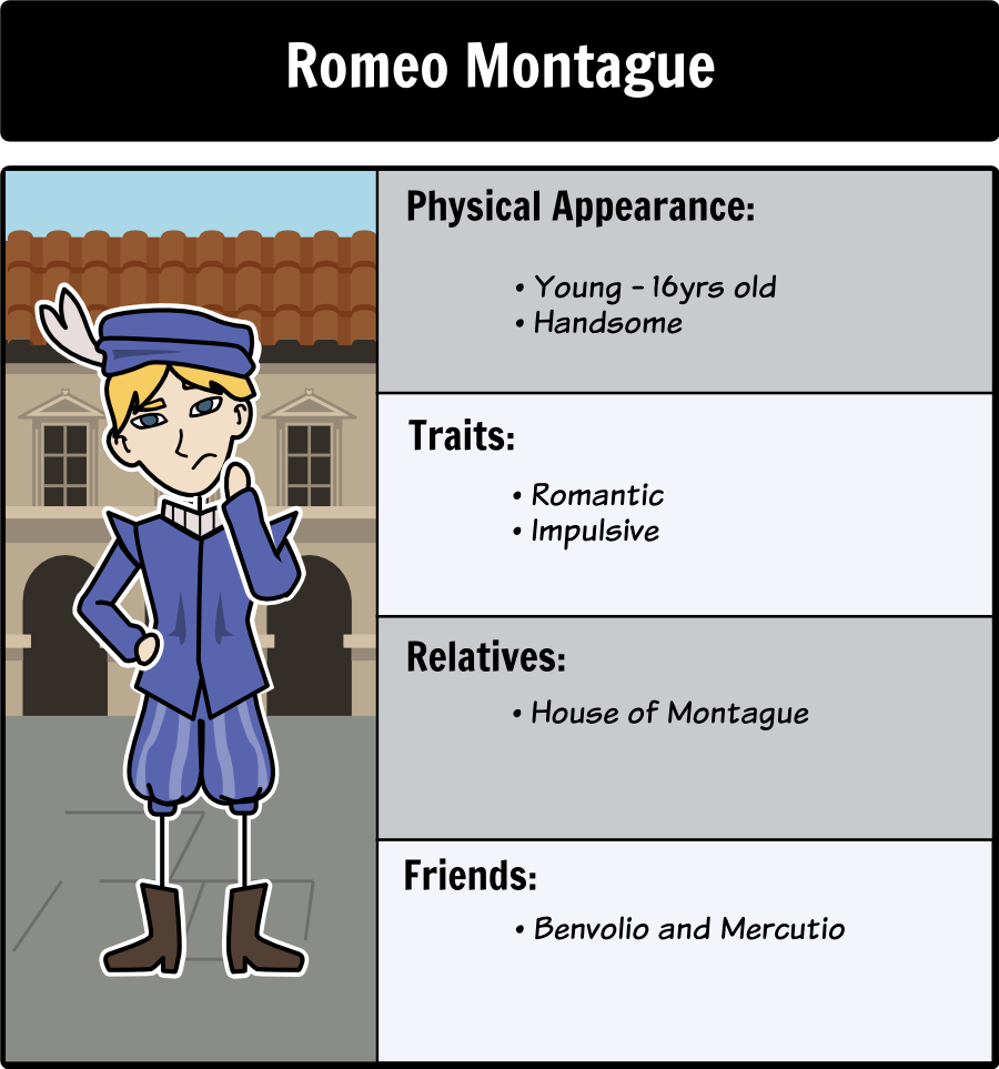 An Analysis of the Character Traits in the Romeo and Juliet, a Play by William Shakespeare
