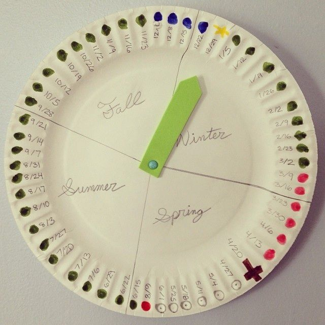 Diy Liturgical Calendar : Liturgical calendar paper plate work can t tell if i
