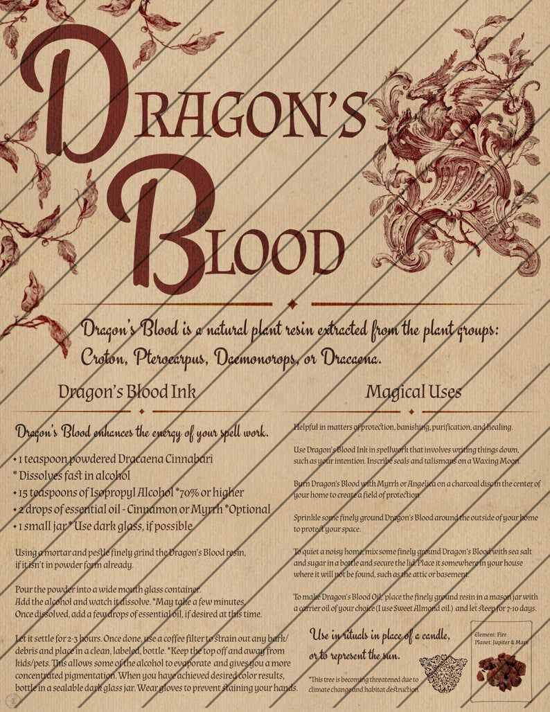 Book of Shadows Pages Digital Download Grimoire Page   Etsy