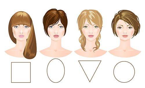 Comment choisir sa coupe selon la forme du visage | Cheveux mi-longs avec frange, Coupe de cheveux