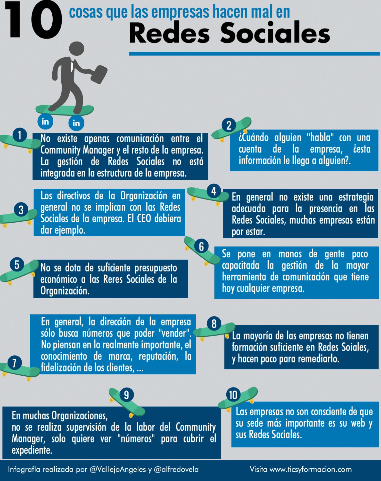 10 Cosas Que Hacen Muy Mal Las Empresas En Redes Sociales Infografia Ideasdetrabajoen Marketing Strategy Social Media Internet Marketing Service Social Media