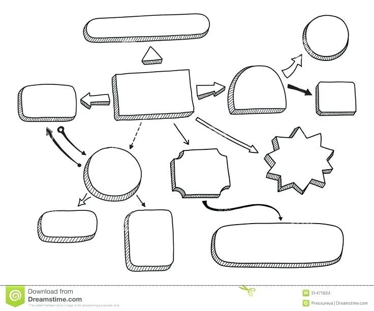 Image result for printable mind map template Mind map