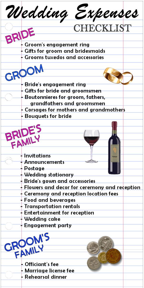 Wedding Expenses Checklist Wedding expenses, Wedding and Wedding - list of expenses