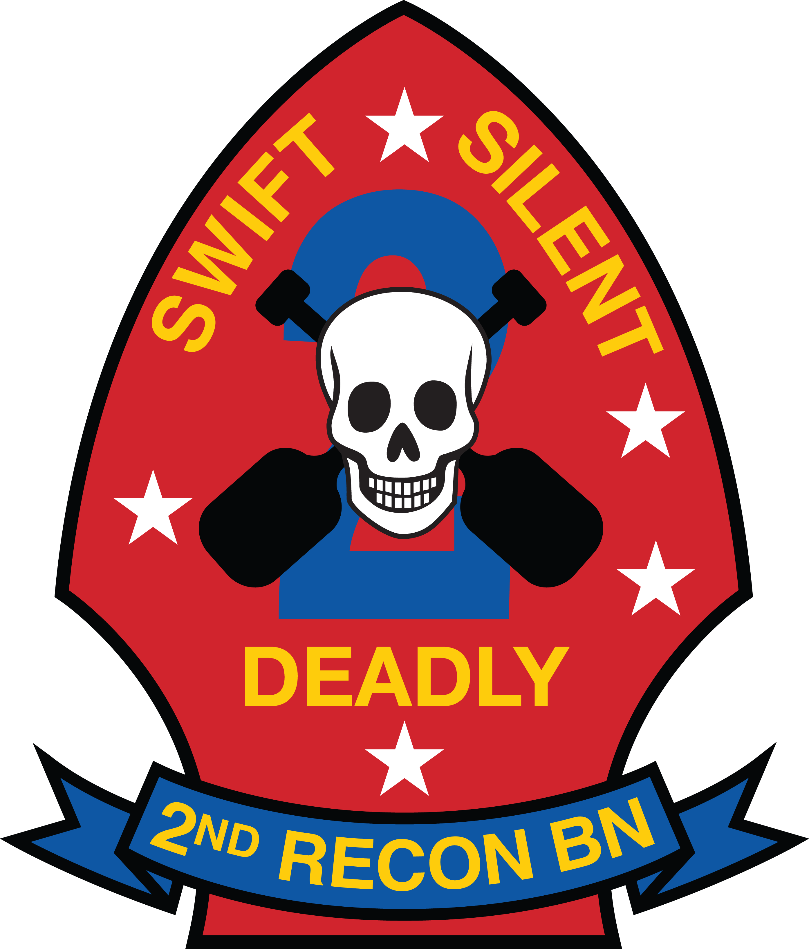 2nd Recon Battalion of United States Mariners Corps
