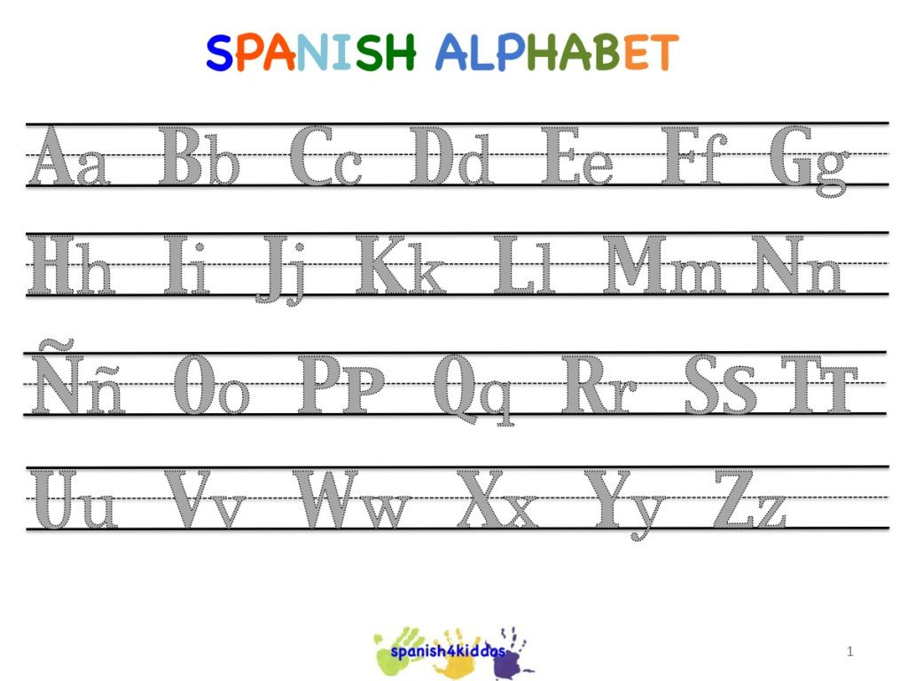 Spanish Alphabet Writing Lesson