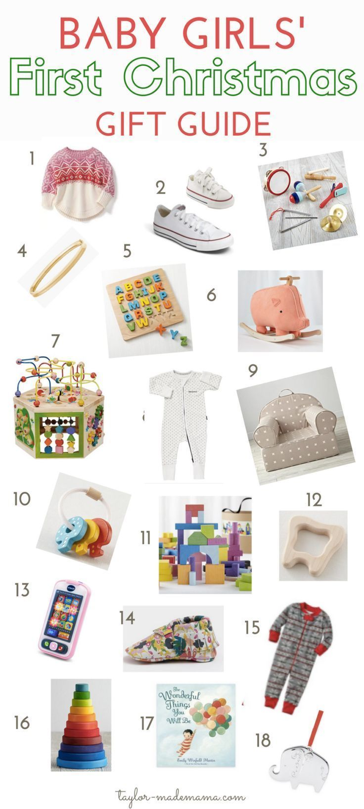 The Perfect First Christmas Gift Guide For A Baby Girl