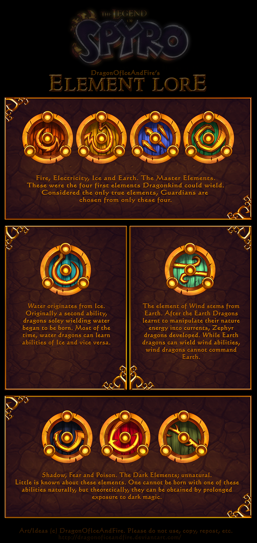 Tlos The Elements Spyro And Cynder Spyro The Dragon Elements
