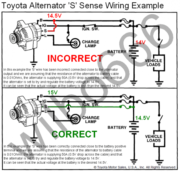 Toyota Forklift Alternator Wiring Diagram
