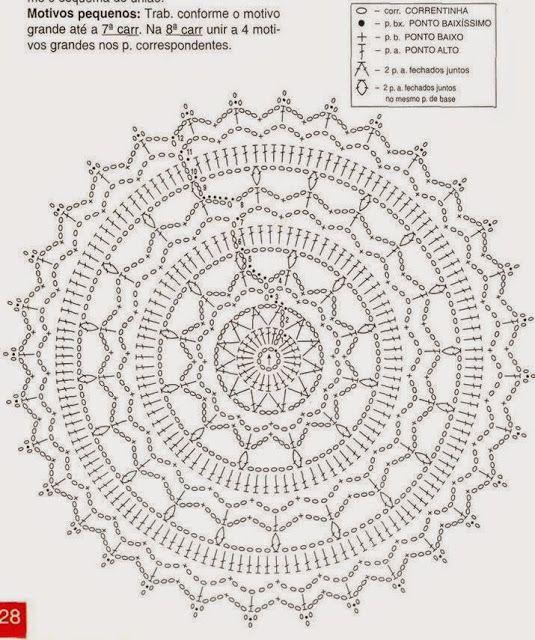 Ganchillo / cadena de alfombra: Aprende a hacer increíble modelo. - Artes CK