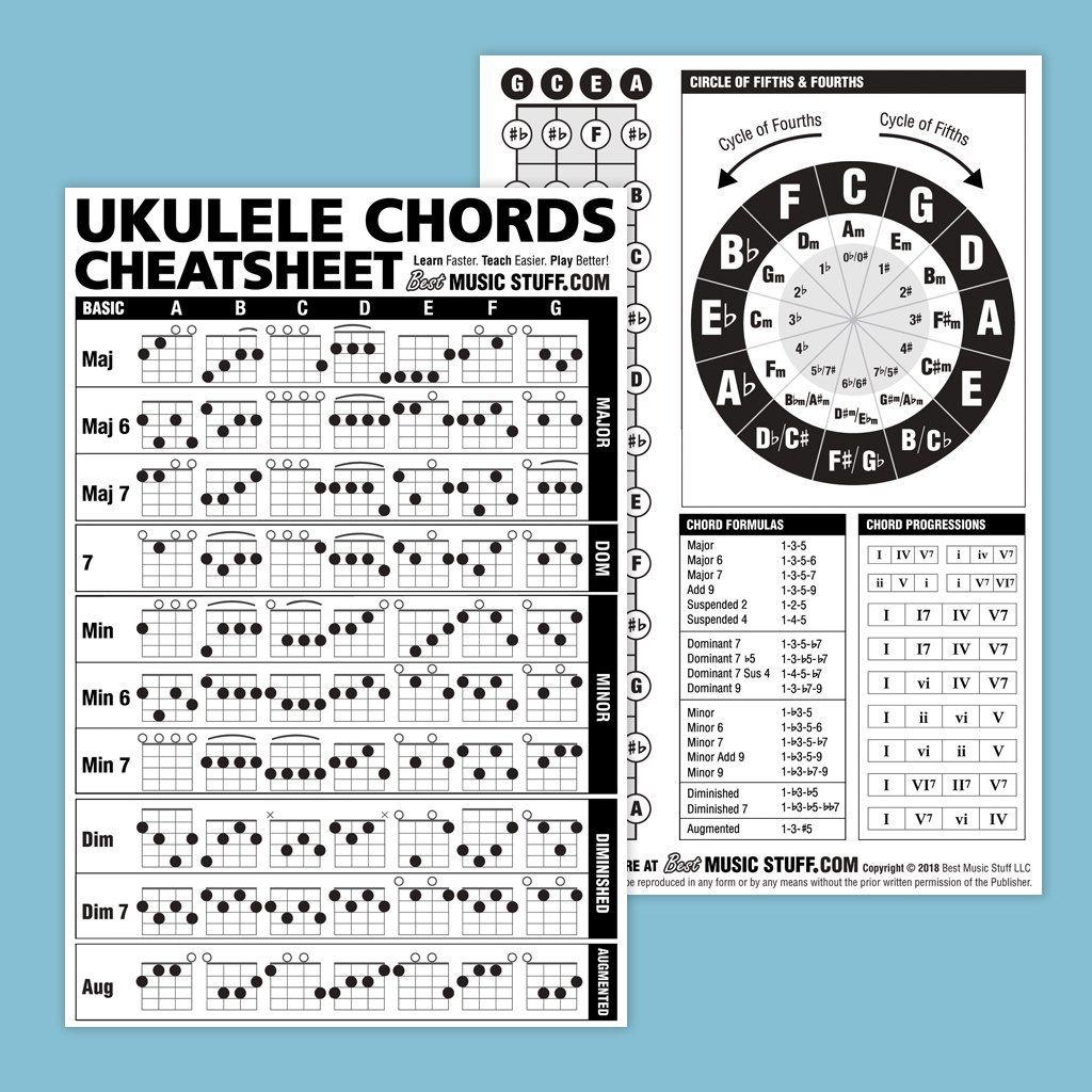 Small Ukulele Chords Cheatsheet With Images Ukulele Chords