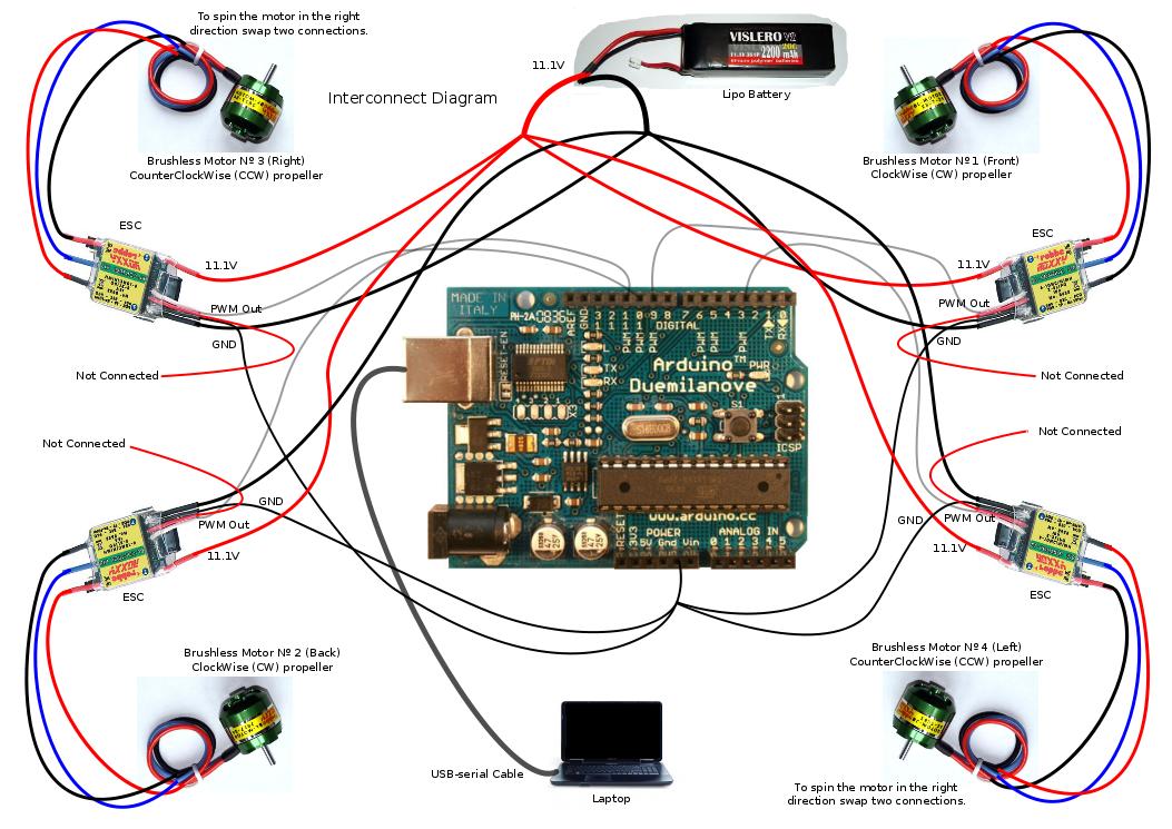 Diy How To Make A Quadcopter Arduino Quadcopter Arduino Arduino Projects