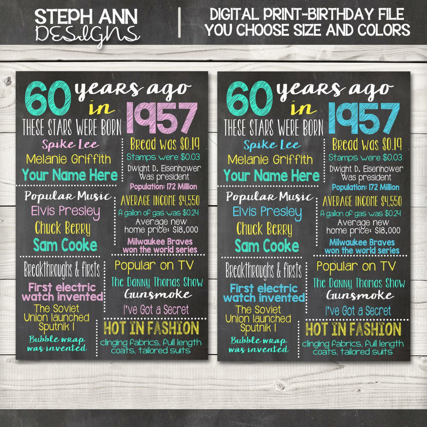Customized Chalkboard 60th Birthday Sign Digital File You Print