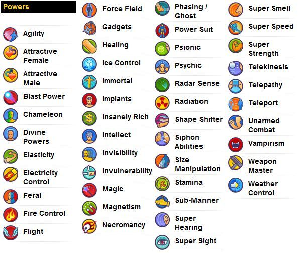 Image result for superhero powers Masked Writing characters
