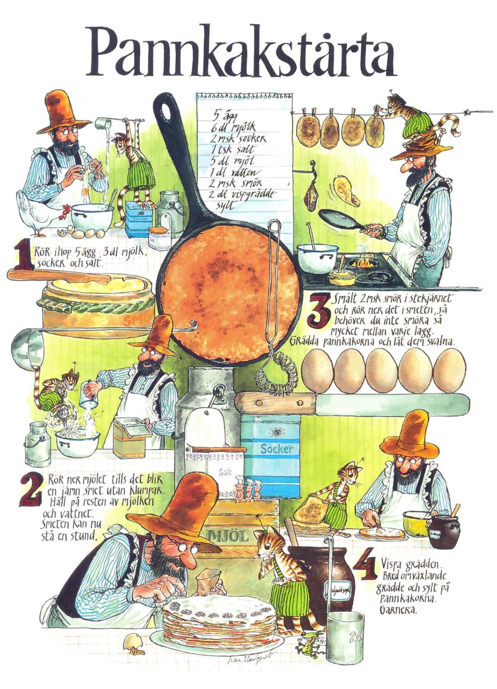 Pandekagekage Recipe Easy Banana Pancake Recipe Yummy Pancake