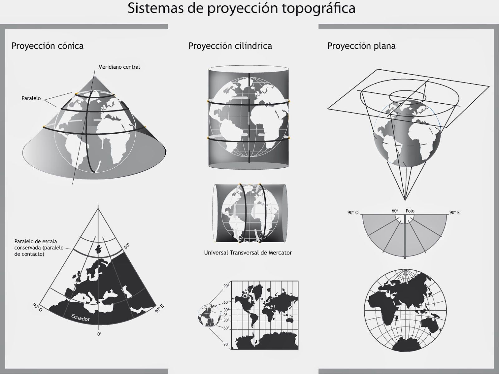 Resultat d'imatges de mapes conceptuals geografia i historia secundaria