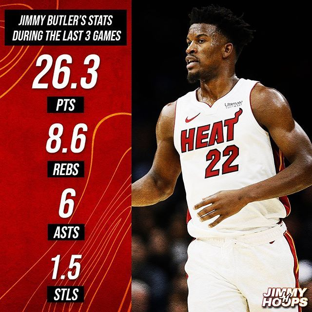 Jimmy Butler Fanpage 5 9k On Instagram Jimmy Has Been On Fire During The Past Few Games Will He Keep It Up Edit Made By Jimmy Hoops ในป 2020 ม ร ปภาพ