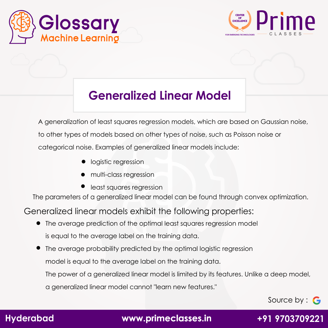 Generalized Linear Models With Examples In R Springer Texts In Statistics Models Linear Generalized Examples Christian Books Statistics Texts