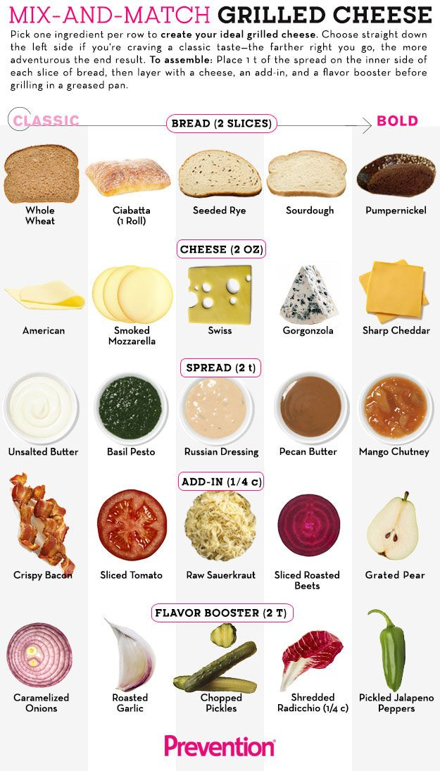 Photo of 3,125 Ways To Make A Pretty Spectacular Grilled Cheese